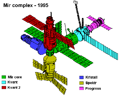 Mir1995