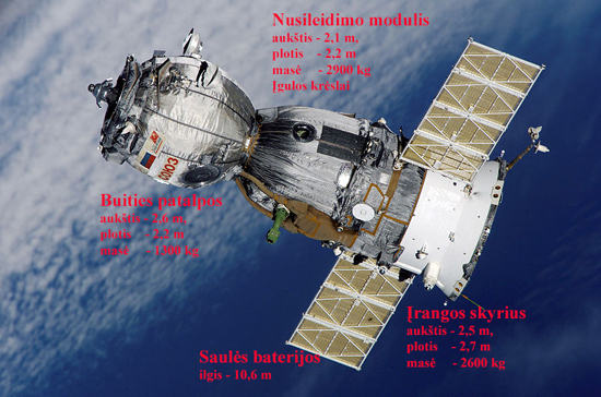 SojuzTMA7