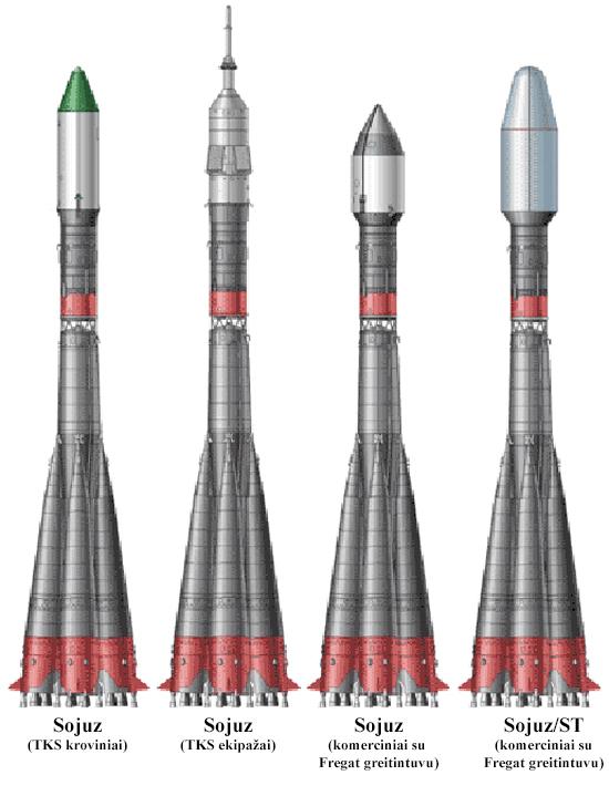 Sojuz_family