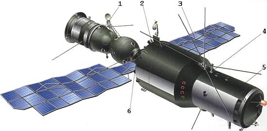 Almaz-1 OPS2