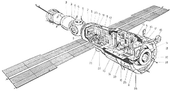 Mir-Sojuz-T-15