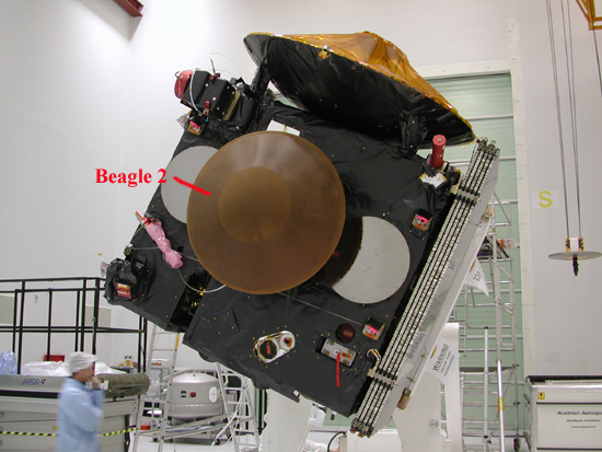 Beagle 2, Carl Sagan, Curiosity, Mars Express, Opportunity, Phoenix, Sojourner, Spirit, Viking 2, Viking 1 Final_tests_for_Mars_Express_and_Beagle-2_in_Baikonur