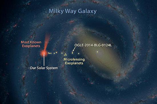 Teleskopas, Compton, Chandra, Fermi, GAIA, OGLE-2014-BLG-0124Lb