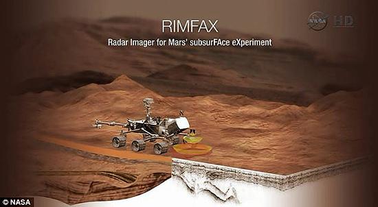 RIMFAX
