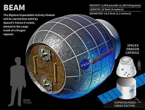 beam-2