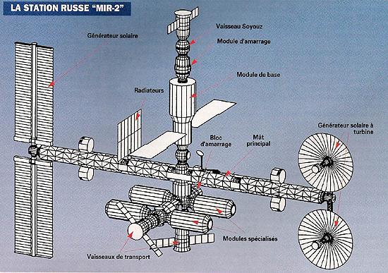 Mazasis Mir-2 2