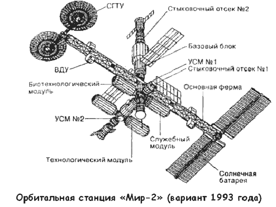 Mazasis Mir-2 3