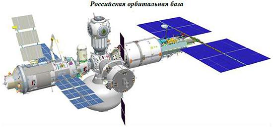 Rusijos nacionaline orbitine stotis
