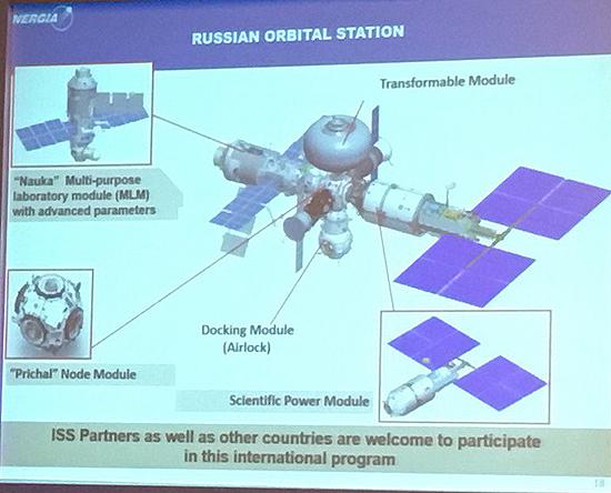 Rusijos orbitine stotis