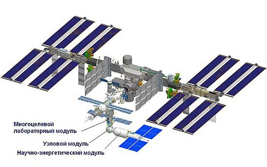 TKS Rusijos segmento vizija