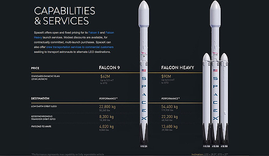 falcon heavy2