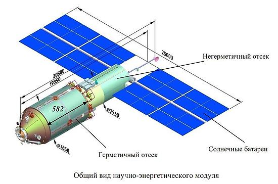 mokslinis energetinis modulis