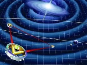 Gravitacija, LIGO, LISA, Laser Interferometer Space Antenna