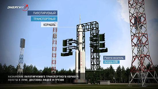 Federacija, Rusija, erdvėlaivis Angara A5B