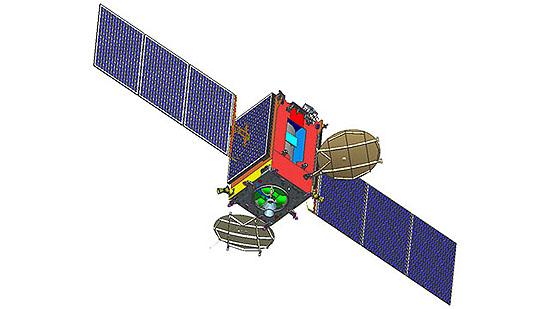 GSAT_19 satellite vizualization