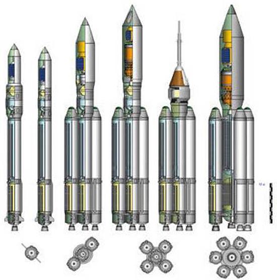 Angara, Energija, Sojuz, Proton Angra Family