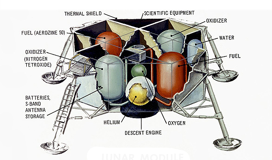 Apollo, Falcon, Mariner, Opportunity, Viking, Spirit Descent Stage
