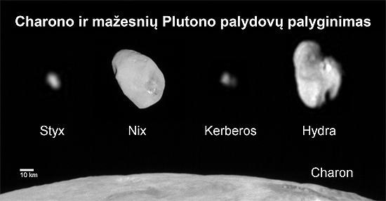 New Horizions Pluto Moons