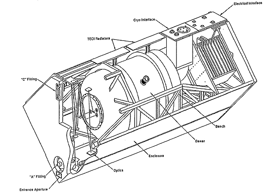 This is a diagram of the NICMOS instrument.