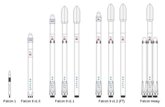 659px-Falcon_rocket_family4