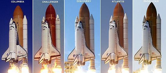 Shuttle_profiles SpaceX Boeing NASA Starliner Dragon 2