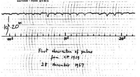 First observation of pulses from CP 1919 28 Novenber 1967 neutrinas, neutronas, neutroninė žvaigždė, cefeidė, pulsaras, juodoji bedugnė, gravitonas