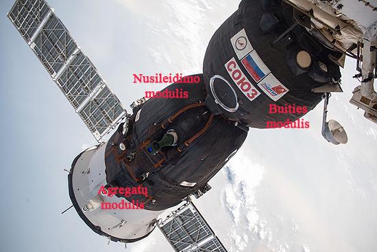 Skylė, Soyuz MS-09, mikrometeoritas, kosmoso šiukšlė