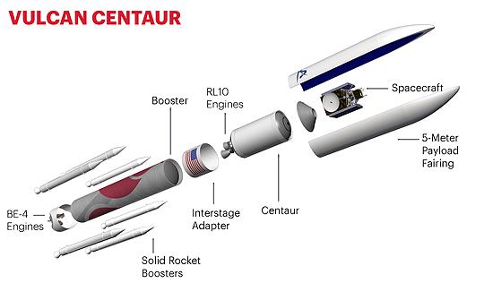 Blue Origin, varytuvas, variklis, ULA, startūnas, raketa, Vulcan Centaur