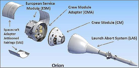 Orion command module