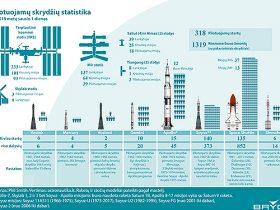 Vostok, Mercury, Shenzhou, Apollo