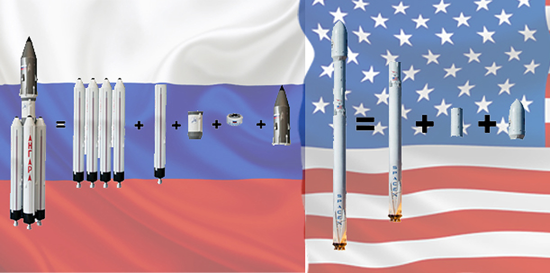 Angara, Falcon, SpaceX, Roscosmos