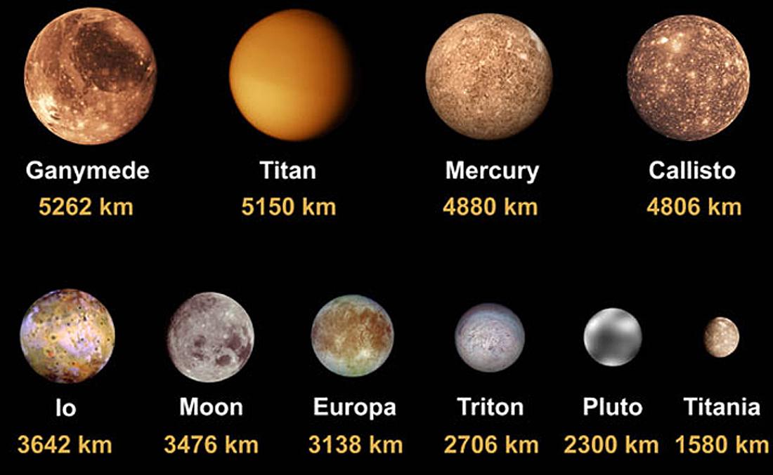 Visata, matmenys, teleskopai