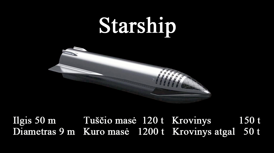 Starship, Musk, Falcon
