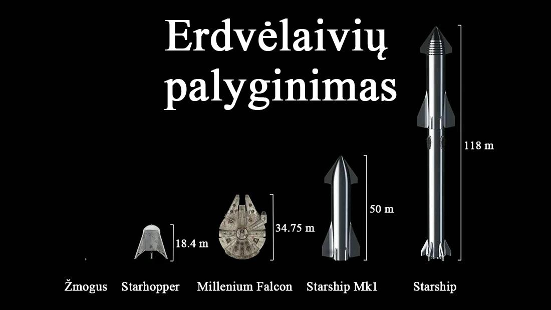 Starship, Falcon millenium, Starhopper