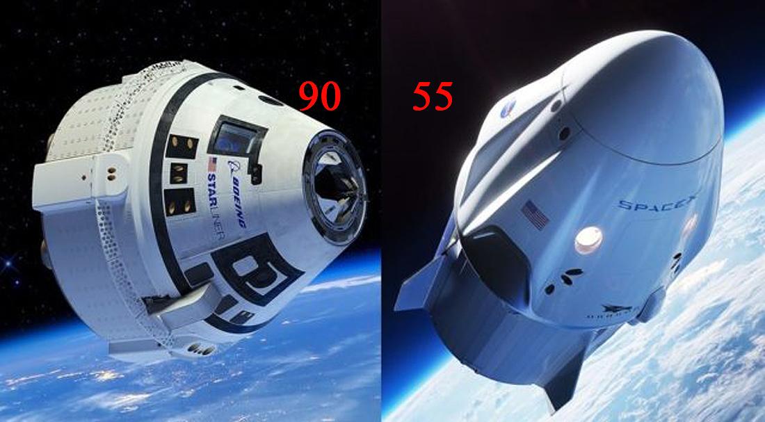 Starliner Crew Dragon NASA
