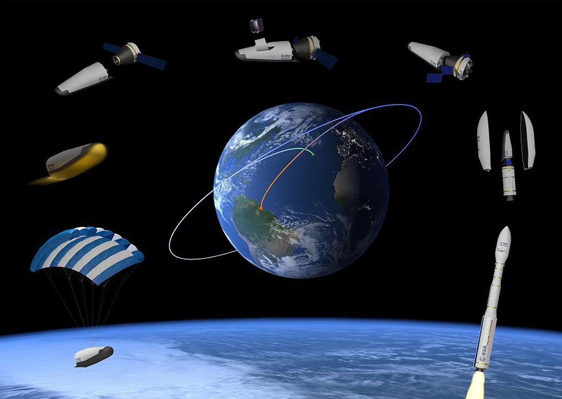 ESA, Space Rider, Launch