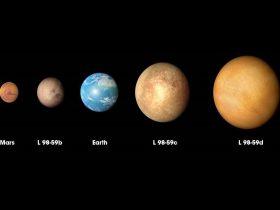 Exoplanet_comparison, Peeblesas, Mayoras, Quelozas, egzoplanet, Nobelis