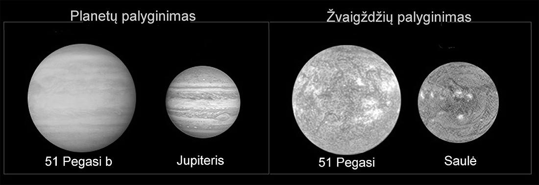 egzoplanet, Quelozas, Mayoras