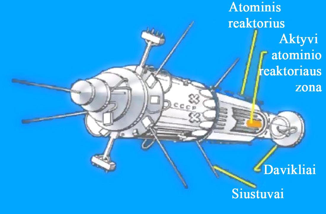 kosmos-954 satai