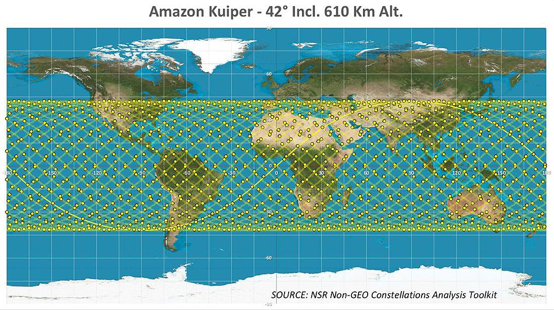 Amazon Kuiper