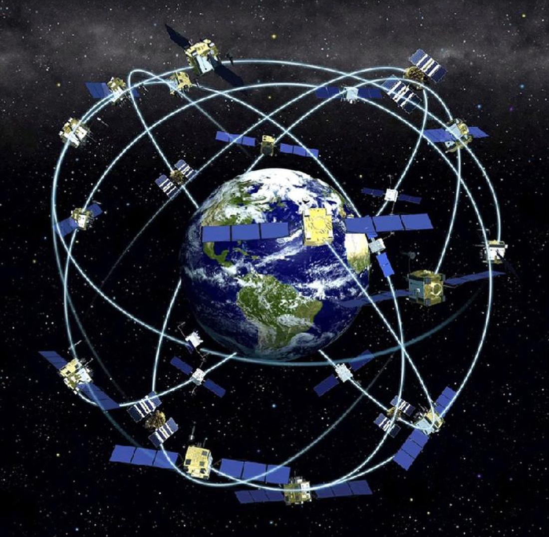 GPS, GLONASS