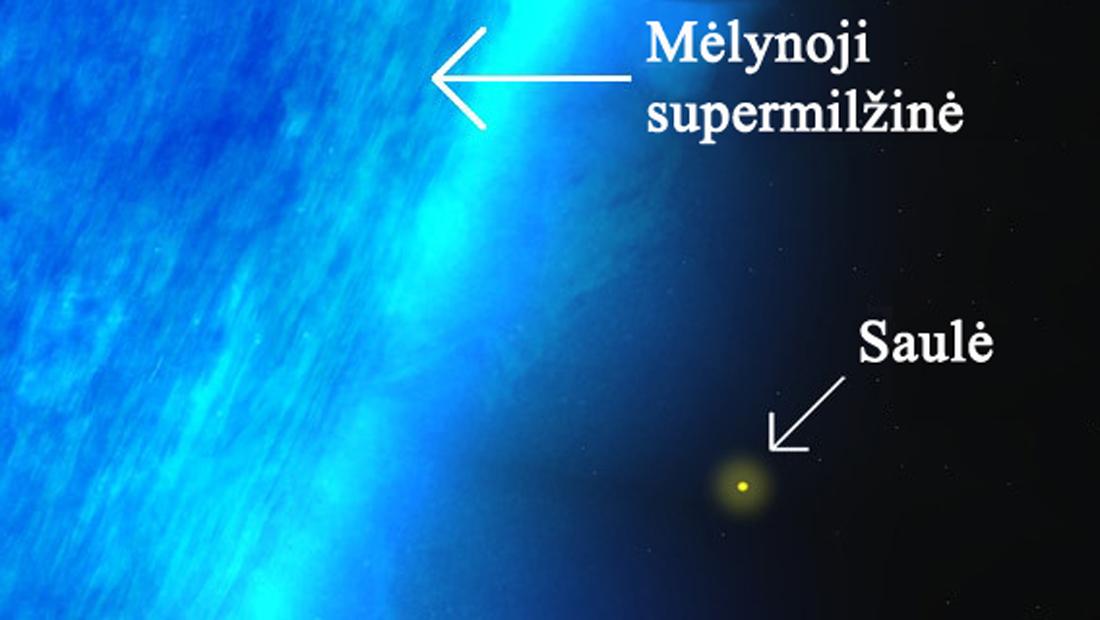 supergiant astro gigantės