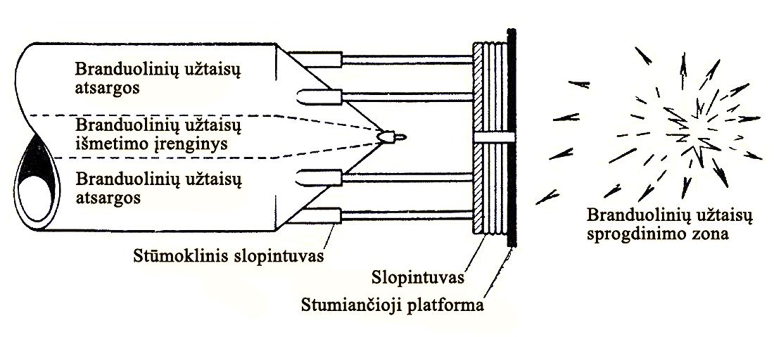 Astra 1C engine