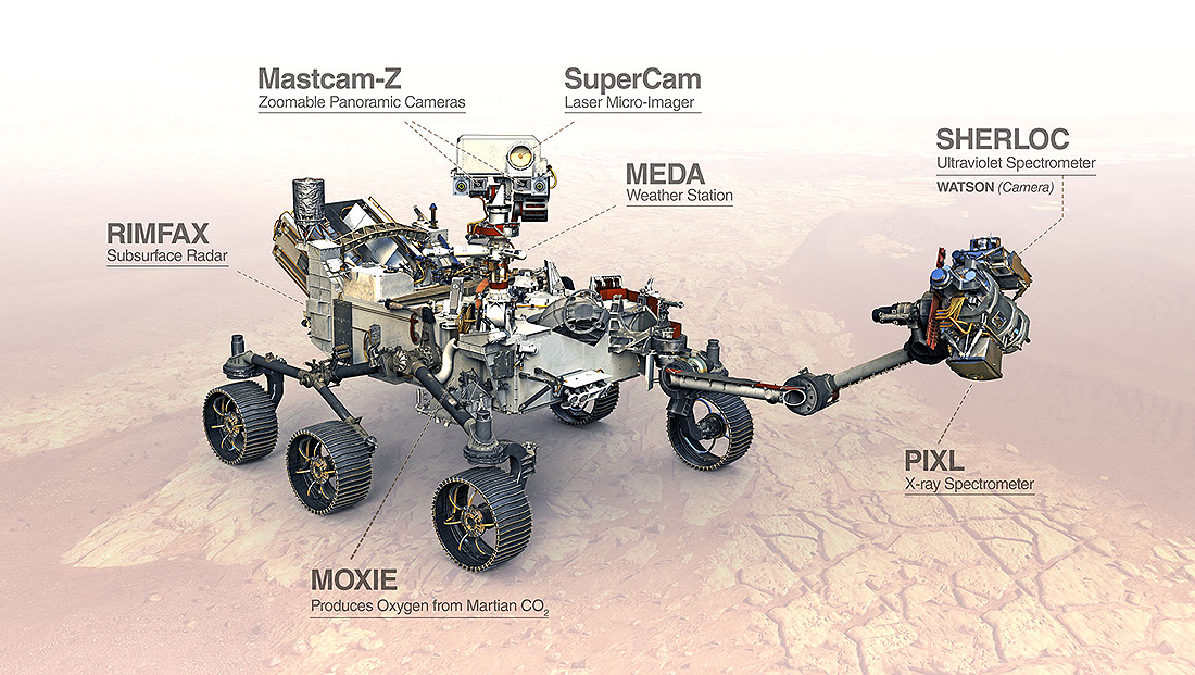 Perseverance_Mars_Rover_Instrument