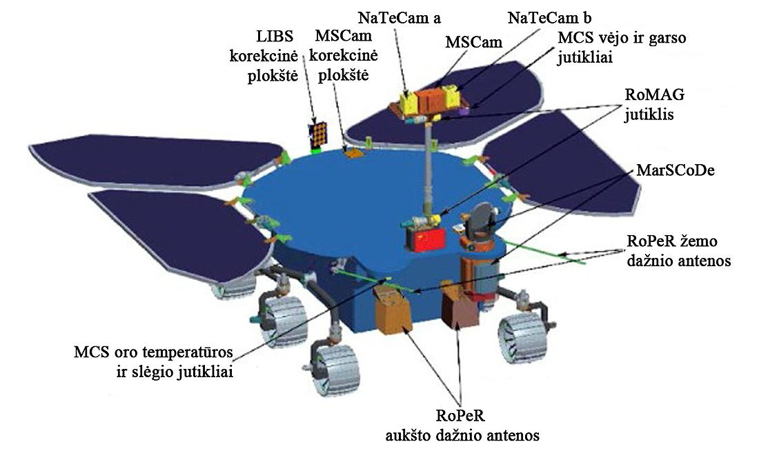 Tianwen-1 rover B