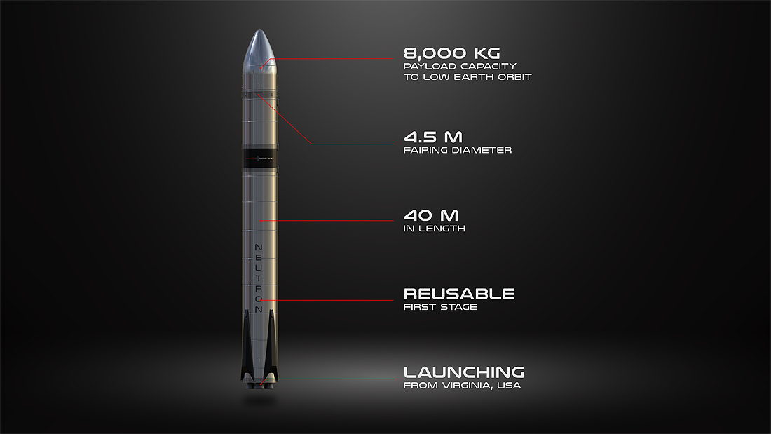 New rocket Neutron LEO