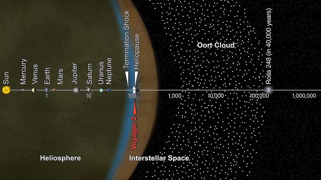 Saulės Oort cloud