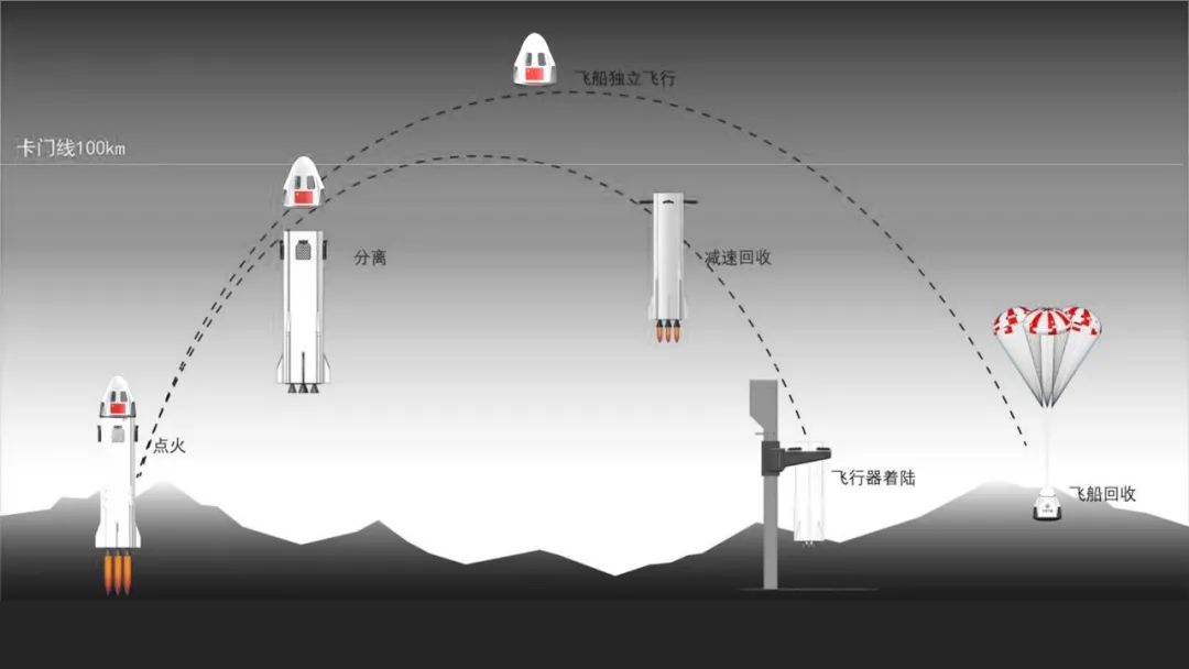 Kinija raketa landing